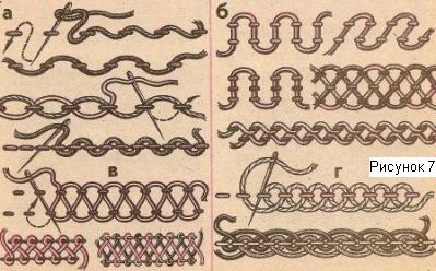 Шов шнурочек: а-в - змейка, г - барашки