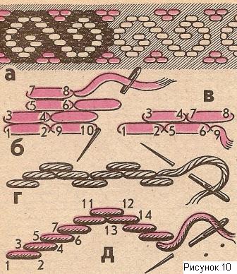 Гладь кирпичики: а - узор для вышивания, б - вышивание парными стежками, в,г - вышивание одинарными стежками.